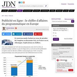 Publicité en ligne : chiffre d'affaires du programmatique en Europe