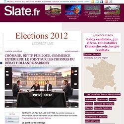 Chômage, dette publique, commerce extérieur: le point sur les chiffres du débat Hollande-Sarkozy