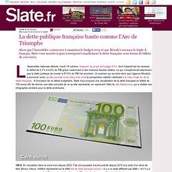 La dette publique française haute comme l'Arc de Triomphe