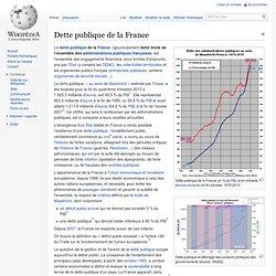 Dette publique de la France - Wikipédia-Mozilla Firefox