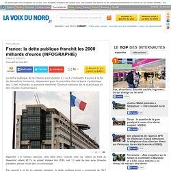 France: la dette publique franchit les 2000 milliards d'euros (INFOGRAPHIE) - France-Monde