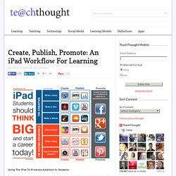 Create, Publish, Promote: An iPad Workflow For Learning