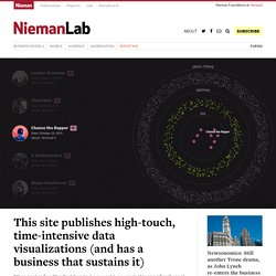 This site publishes high-touch, time-intensive data visualizations (and has a business that sustains it)