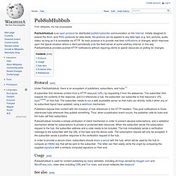 PubSubHubbub