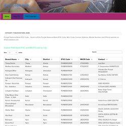 Punjab National Bank - IFSC Code Hub