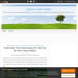 Purchase the high-quality Cbd oil as per your needs