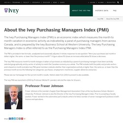 Ivey Purchasing Managers Index (PMI)