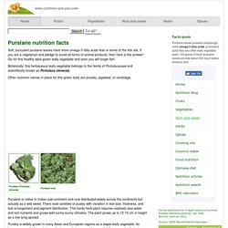 Purslane nutrition facts and health benefits