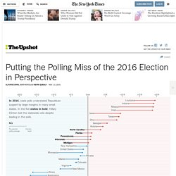 Putting the Polling Miss of the 2016 Election in Perspective