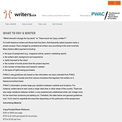 What to pay a writer