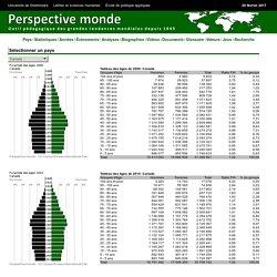 Pyramide des ages -Canada -
