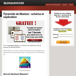 Pyramide de Maslow : schéma et explication