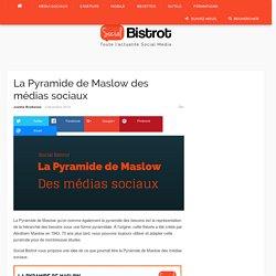 La Pyramide de Maslow des médias sociauxSocial Bistrot