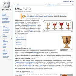 Pythagorean cup of antigreedyness