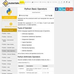 Python Basic Operators