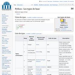 Python/Les types de base