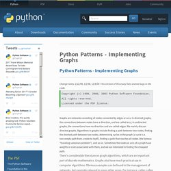 Patterns - Implementing Graphs