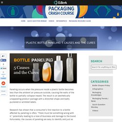 Q&A - Bottle Paneling : 5 Causes and Cures