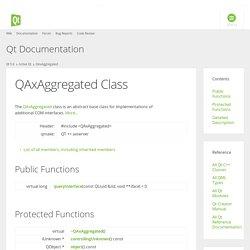 QAxAggregated Class