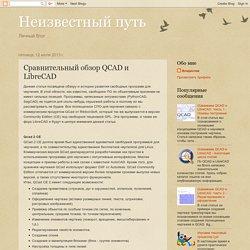 Неизвестный путь: Сравнительный обзор QCAD и LibreCAD