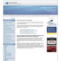 QFD Online - QFD Templates Download