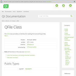QFile Class