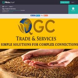 Qgc Trade & Services