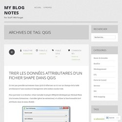 My Blog Notes