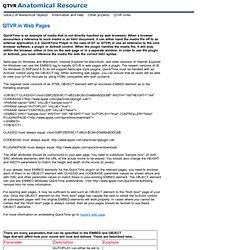 QTVR Anatomical Resource