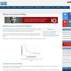 Qu'est-ce que la courbe de Phillips ?