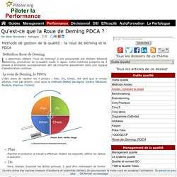ce que la Roue de Deming PDCA