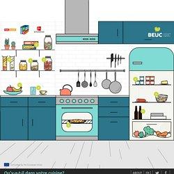 What's in your kitchen? Qui a t'il dans votre cuisine ? Site internet