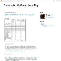 Quadcopter Math and Modelling: May 2014