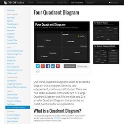Four Quadrant Diagram Template for PowerPoint and Keynote