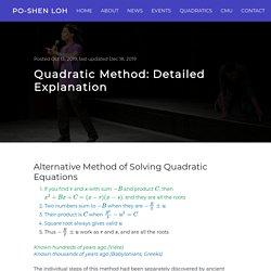 Quadratic Method: Detailed Explanation