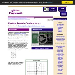 Graphing Quadratic Functions: Introduction