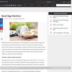 Quail Egg Nutrition