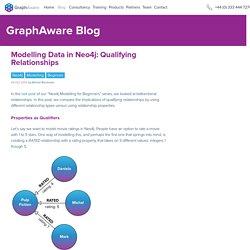 Modelling Data in Neo4j: Qualifying Relationships