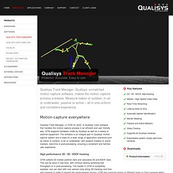 Qualisys Track Manager – QTM – Qualisys Motion Capture Systems