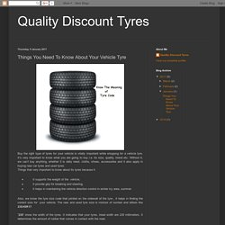 Things You Need To Know About Your Vehicle Tyre
