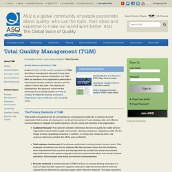TQM - Total Quality Management Resources