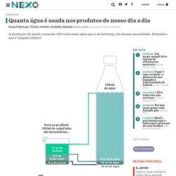 Quanta água é usada nos produtos de nosso dia a dia - Nexo Jornal