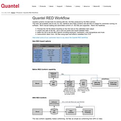 Quantel RED Workflow