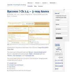 Ch 2.4 - 3-way Anova - Quantide - R training & consulting