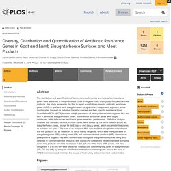 PLOS 05/12/14 Diversity, Distribution and Quantification of Antibiotic Resistance Genes in Goat and Lamb Slaughterhouse Surfaces and Meat Products