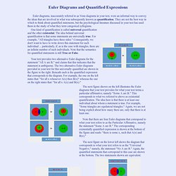 Euler Diagrams and Quantified Expressions
