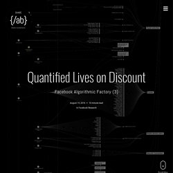 Quantified Lives on Discount – SHARE LAB