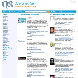 Quantified Self Guide