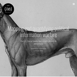 Mapping and quantifying political information warfare – SHARE LAB