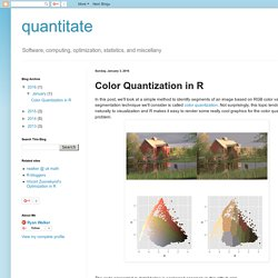 quantitate: Color Quantization in R